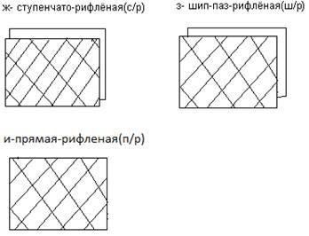 Листовой утеплитель «БАТЭПЛЕКС»